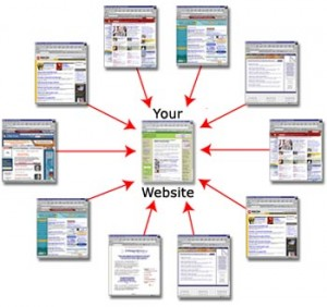 Integrative Link Research | SEO Strategy