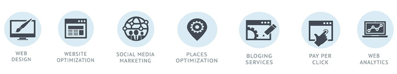 local seo solution