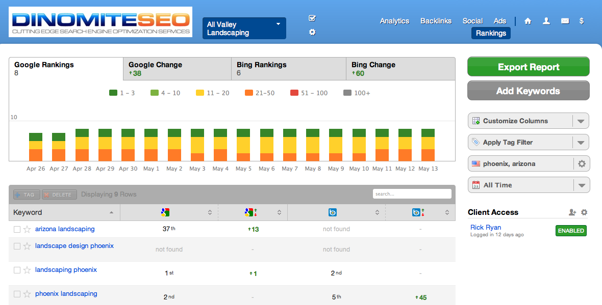 SEO keyword ranking dashboard for Google and Bing.